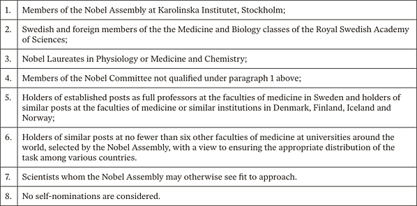 physiocommittee
